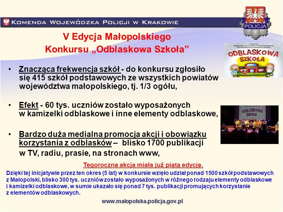 """V Edycja Małopolskiego Konkursu """"Odblaskowa Szkoła Znacząca frekwencja szkół - do konkursu zgłosiło się 415 szkół podstawowych ze wszystkich powiatów województwa małopolskiego, tj."""