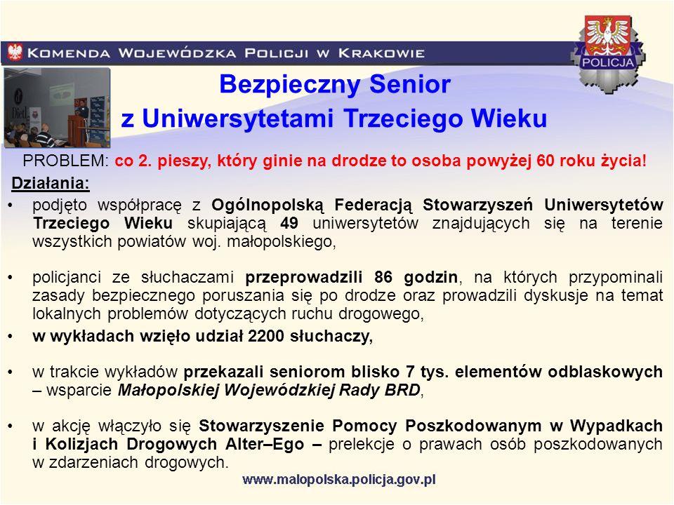 Bezpieczny Senior z Uniwersytetami Trzeciego Wieku PROBLEM: co 2. pieszy, który ginie na drodze to osoba powyżej 60 roku życia! Działania: podjęto wsp