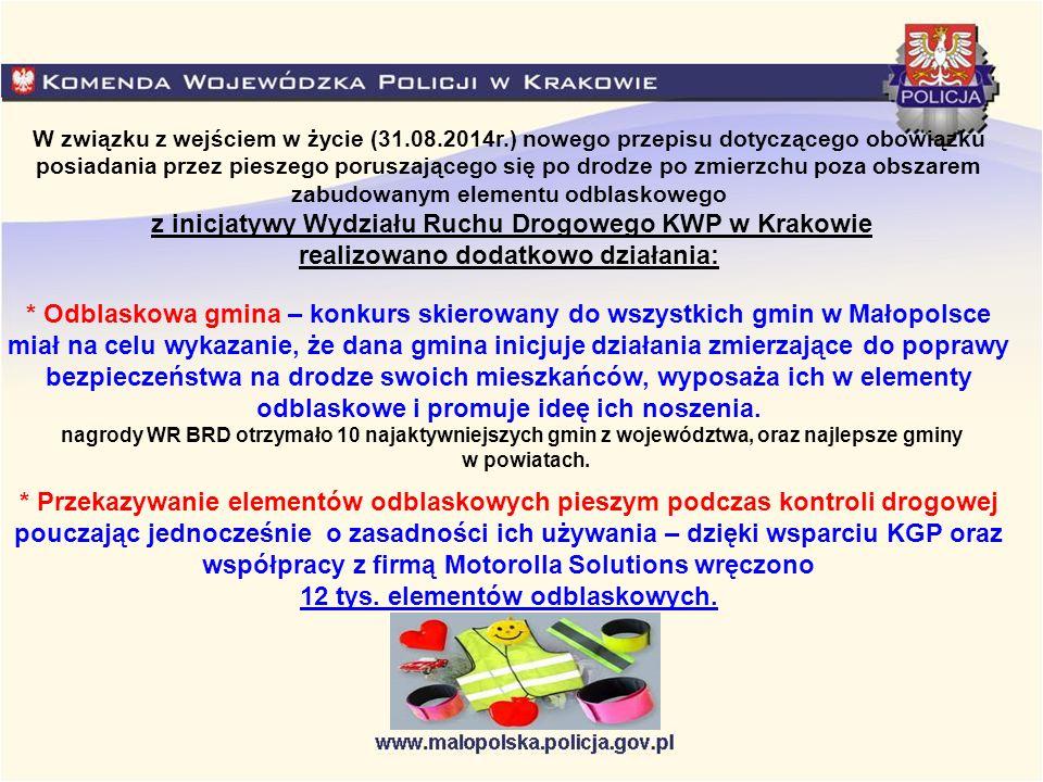 W związku z wejściem w życie (31.08.2014r.) nowego przepisu dotyczącego obowiązku posiadania przez pieszego poruszającego się po drodze po zmierzchu poza obszarem zabudowanym elementu odblaskowego z inicjatywy Wydziału Ruchu Drogowego KWP w Krakowie realizowano dodatkowo działania: * Odblaskowa gmina – konkurs skierowany do wszystkich gmin w Małopolsce miał na celu wykazanie, że dana gmina inicjuje działania zmierzające do poprawy bezpieczeństwa na drodze swoich mieszkańców, wyposaża ich w elementy odblaskowe i promuje ideę ich noszenia.