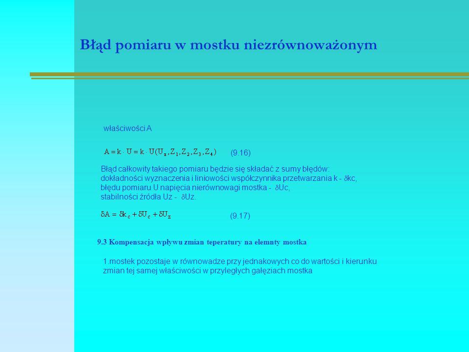 Błąd pomiaru w mostku niezrównoważonym Błąd całkowity takiego pomiaru będzie się składać z sumy błędów: dokładności wyznaczenia i liniowości współczyn