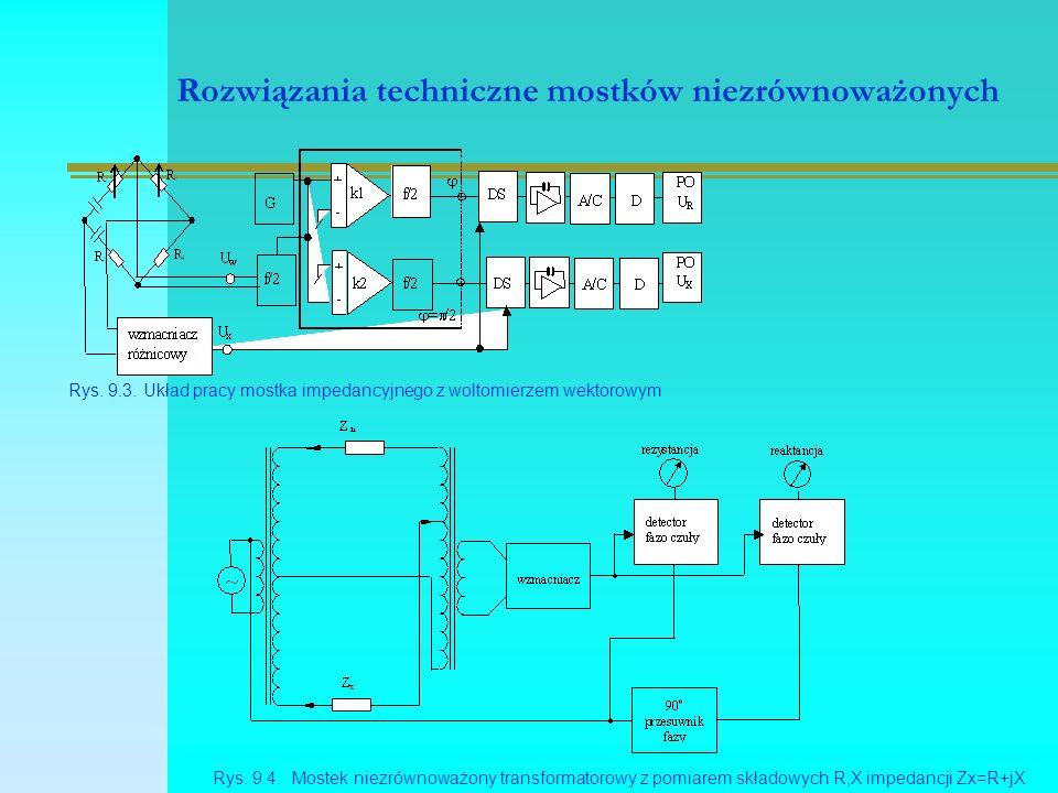 Rozwiązania techniczne mostków niezrównoważonych Rys. 9.3. Układ pracy mostka impedancyjnego z woltomierzem wektorowym Rys. 9.4. Mostek niezrównoważon