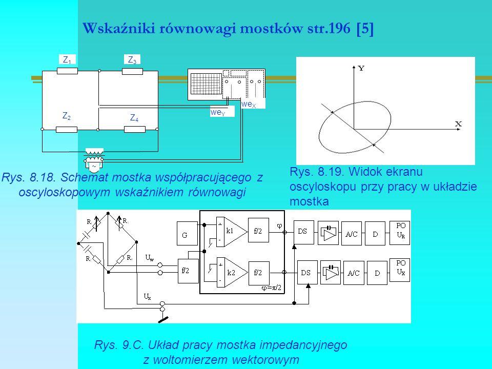 Wskaźniki równowagi mostków str.196 [5]  Z1Z1 Z3Z3 Z2Z2 Z4Z4 we Y we X Rys. 8.18. Schemat mostka współpracującego z oscyloskopowym wskaźnikiem równow