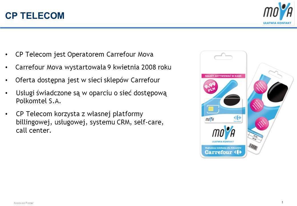 2 Xxxxx-xx/Footer STAN OBECNY Wysoki poziom stawek MTR powiązany z asymetrią dla wybranych przedsiębiorstw telekomunikacyjnych Regulacje wspierające wybrany model MVNO tzw.