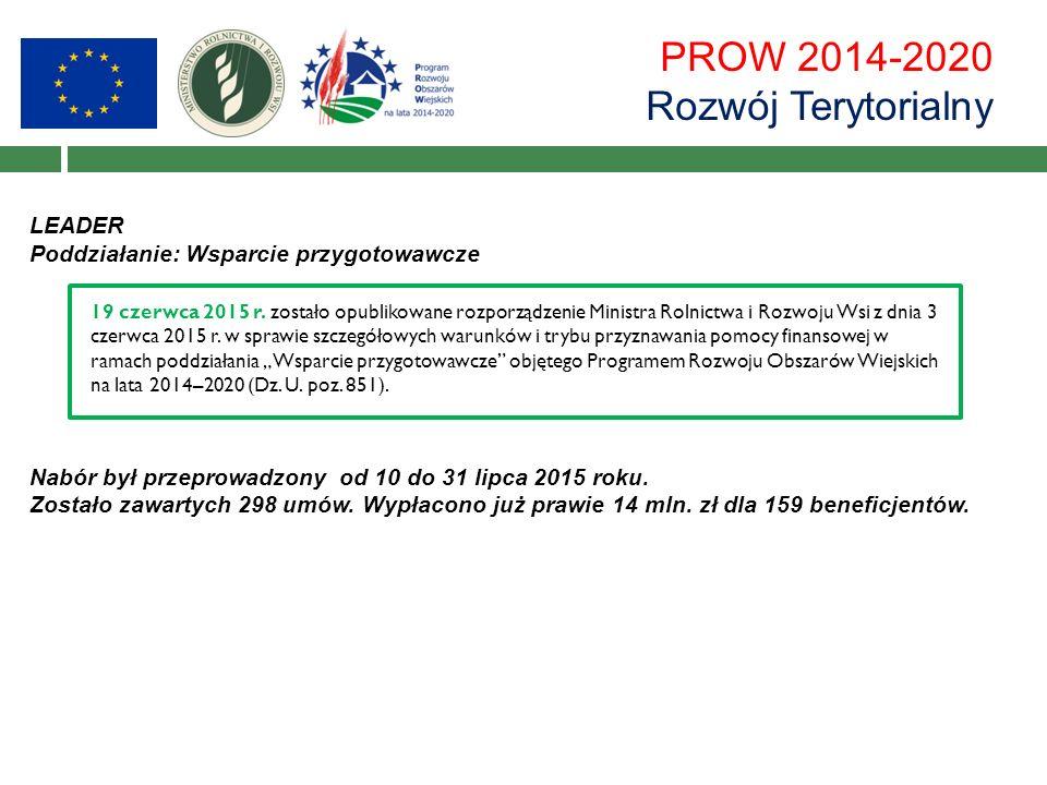 PROW 2014-2020 Rozwój Terytorialny LEADER Poddziałanie: Wsparcie przygotowawcze Nabór był przeprowadzony od 10 do 31 lipca 2015 roku.