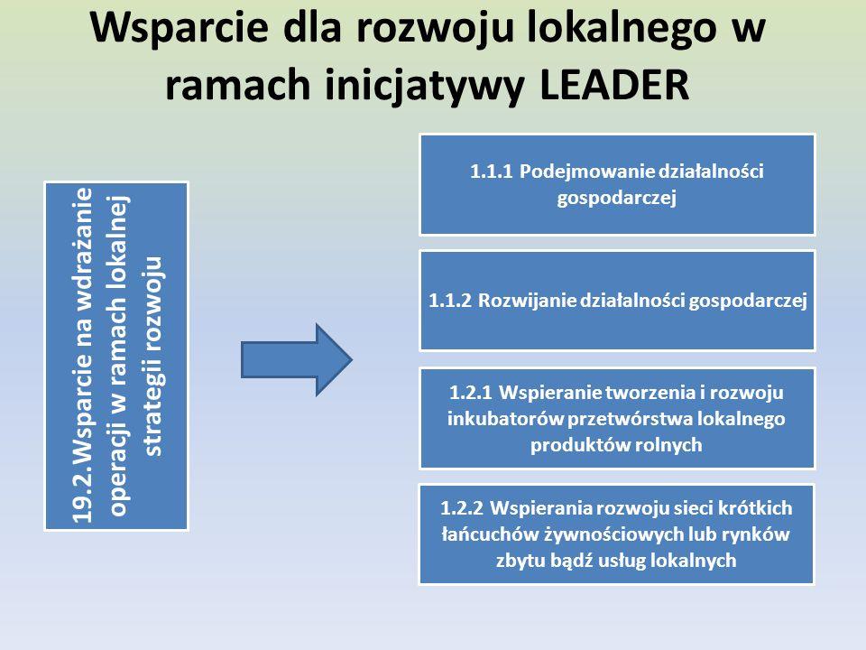 Wsparcie dla rozwoju lokalnego w ramach inicjatywy LEADER 19.2.Wsparcie na wdrażanie operacji w ramach lokalnej strategii rozwoju 1.1.1 Podejmowanie działalności gospodarczej 1.1.2 Rozwijanie działalności gospodarczej 1.2.1 Wspieranie tworzenia i rozwoju inkubatorów przetwórstwa lokalnego produktów rolnych 1.2.2 Wspierania rozwoju sieci krótkich łańcuchów żywnościowych lub rynków zbytu bądź usług lokalnych