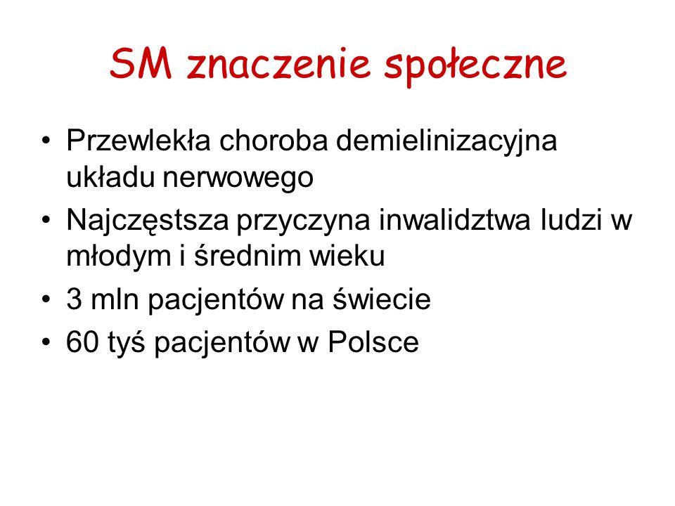 SM znaczenie społeczne Przewlekła choroba demielinizacyjna układu nerwowego Najczęstsza przyczyna inwalidztwa ludzi w młodym i średnim wieku 3 mln pacjentów na świecie 60 tyś pacjentów w Polsce