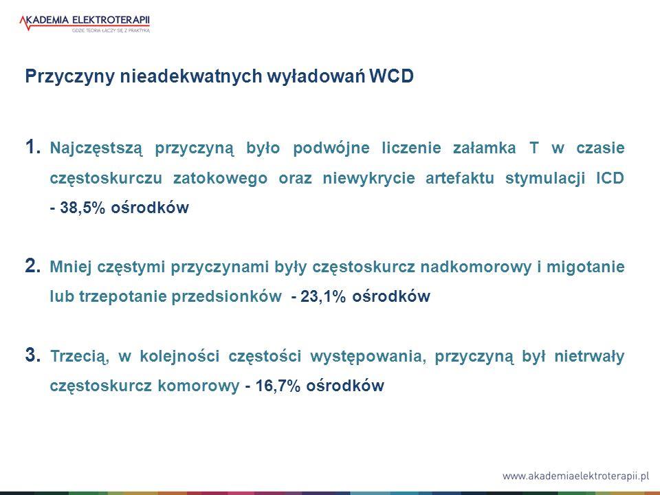 1. Najczęstszą przyczyną było podwójne liczenie załamka T w czasie częstoskurczu zatokowego oraz niewykrycie artefaktu stymulacji ICD - 38,5% ośrodków