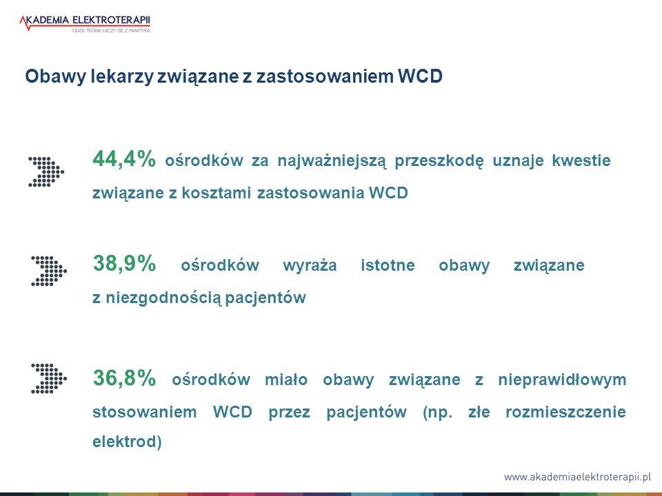 44,4% ośrodków za najważniejszą przeszkodę uznaje kwestie związane z kosztami zastosowania WCD 38,9% ośrodków wyraża istotne obawy związane z niezgodn