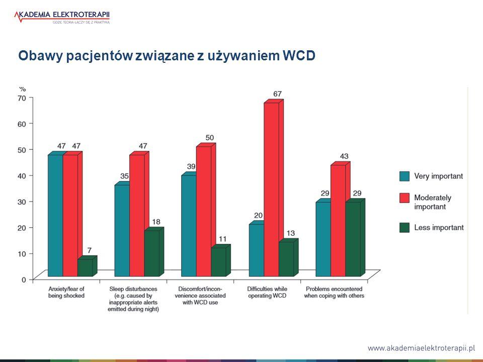 46,7% ośrodków uważa, że pacjenci stresują się (odczuwane złość, strach) ewentualnym wyładowaniem urządzenia 38,9% ośrodków deklaruje, że drugim znaczącym problemem dla pacjentów był dyskomfort i niedogodności związane z używaniem WCD 35,3% ośrodków uważa, że trzecią ważną obawą pacjentów są zaburzenia snu wynikające z nieodpowiednich sygnałów emitowanych w nocy przez WCD
