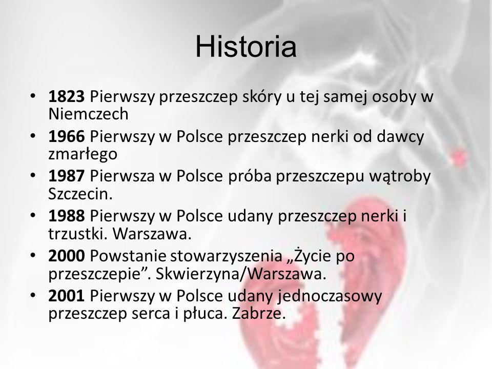 Historia 1823 Pierwszy przeszczep skóry u tej samej osoby w Niemczech 1966 Pierwszy w Polsce przeszczep nerki od dawcy zmarłego 1987 Pierwsza w Polsce próba przeszczepu wątroby Szczecin.