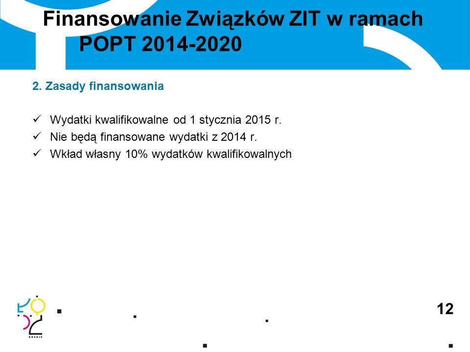 Finansowanie Związków ZIT w ramach POPT 2014-2020 2.