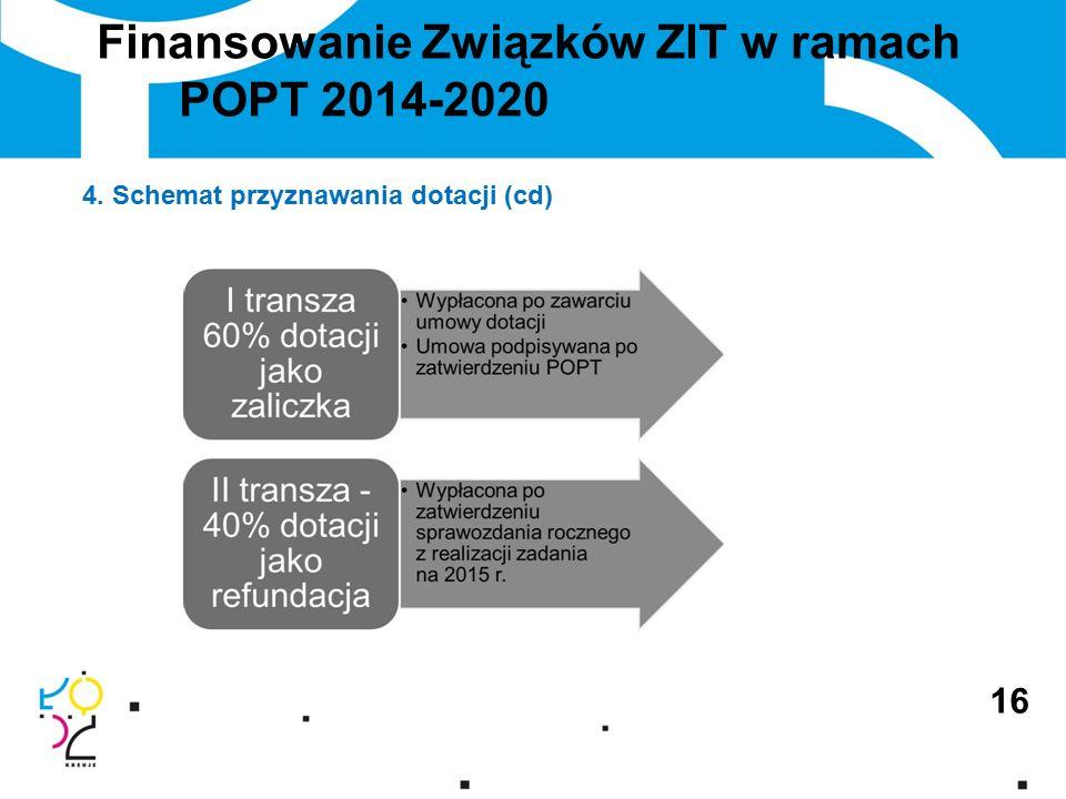 Finansowanie Związków ZIT w ramach POPT 2014-2020 4. Schemat przyznawania dotacji (cd) 16