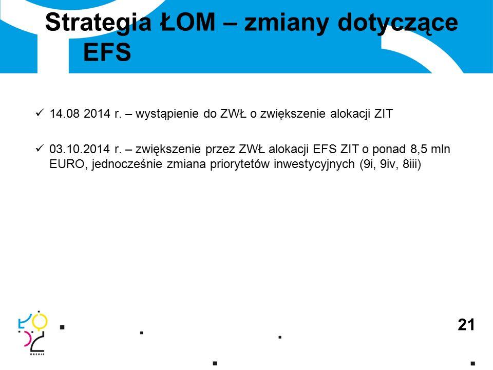 Strategia ŁOM – zmiany dotyczące EFS 21 14.08 2014 r.