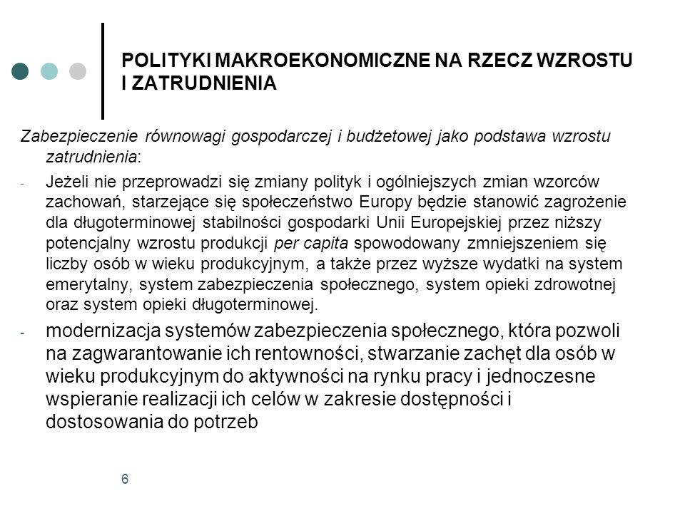 7 POLITYKI MAKROEKONOMICZNE NA RZECZ WZROSTU I ZATRUDNIENIA Wytyczna 2.