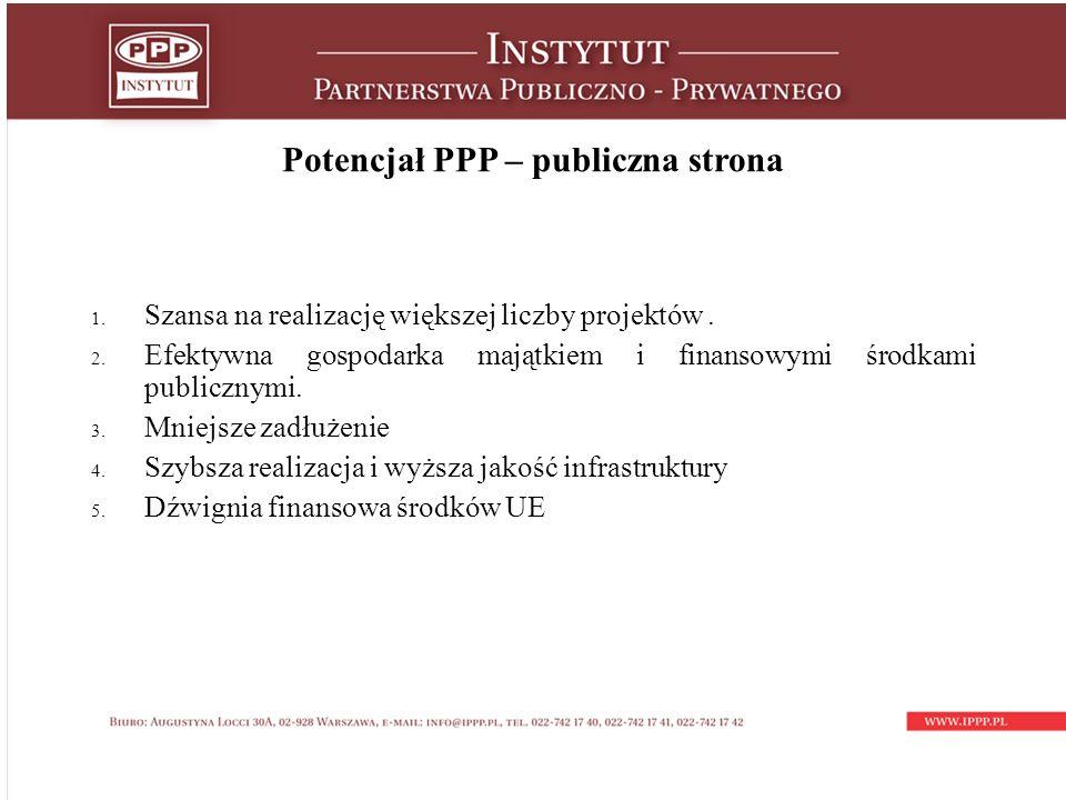 Potencjał PPP – publiczna strona 1. Szansa na realizację większej liczby projektów.