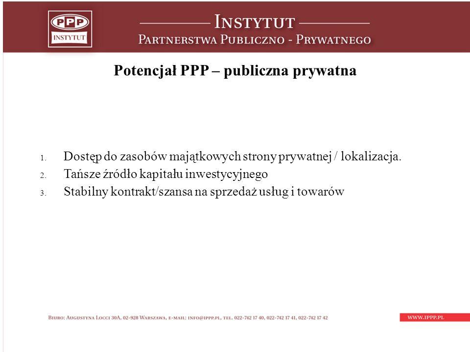 Potencjał PPP – publiczna prywatna 1. Dostęp do zasobów majątkowych strony prywatnej / lokalizacja.