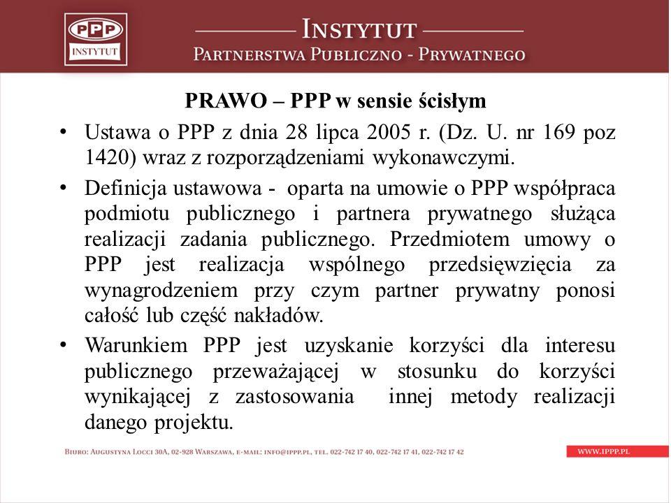 OBECNA USTAWA PPP – KLUCZOWE ELEMENTY 1.Analizy przedrealizacyjne – procedura ustawowa.