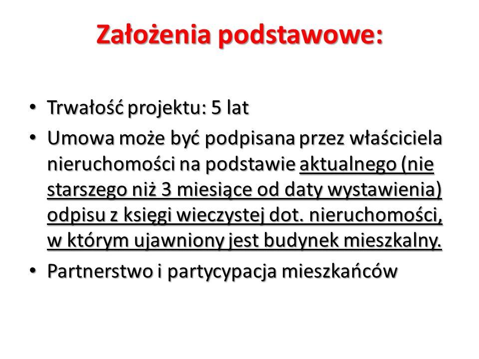 Najbardziej uprzywilejowanymi rejonami Polski pod względem napromieniowania słonecznego jest południowa cześć województwa lubelskiego.