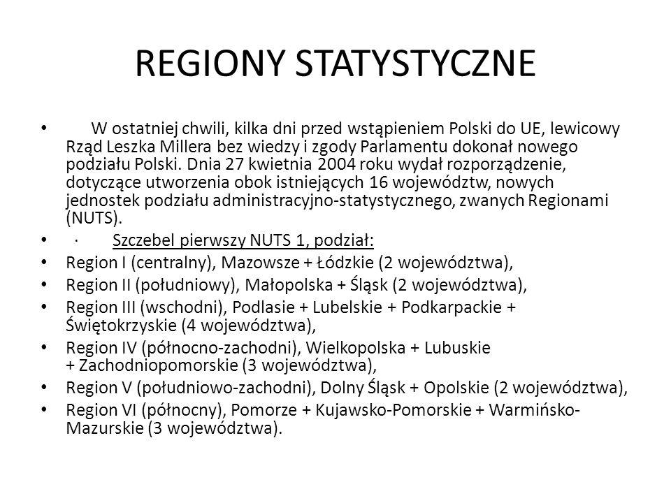 REGIONY STATYSTYCZNE W ostatniej chwili, kilka dni przed wstąpieniem Polski do UE, lewicowy Rząd Leszka Millera bez wiedzy i zgody Parlamentu dokonał
