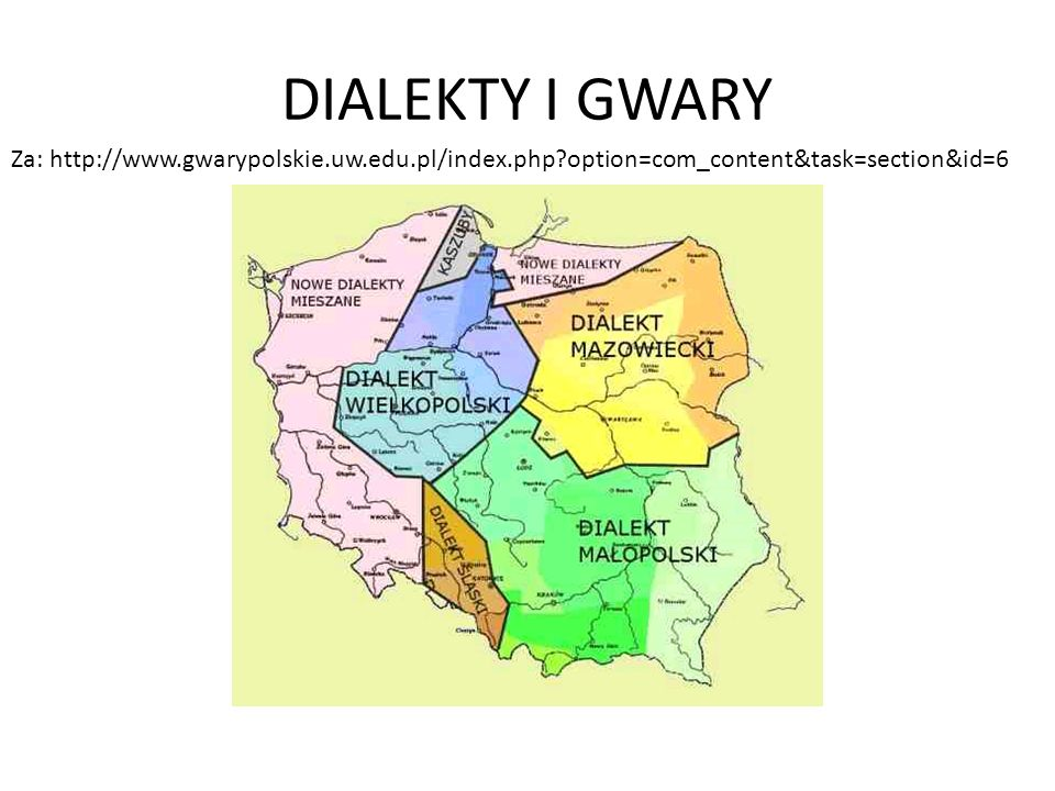 DIALEKTY I GWARY Za: http://www.gwarypolskie.uw.edu.pl/index.php?option=com_content&task=section&id=6