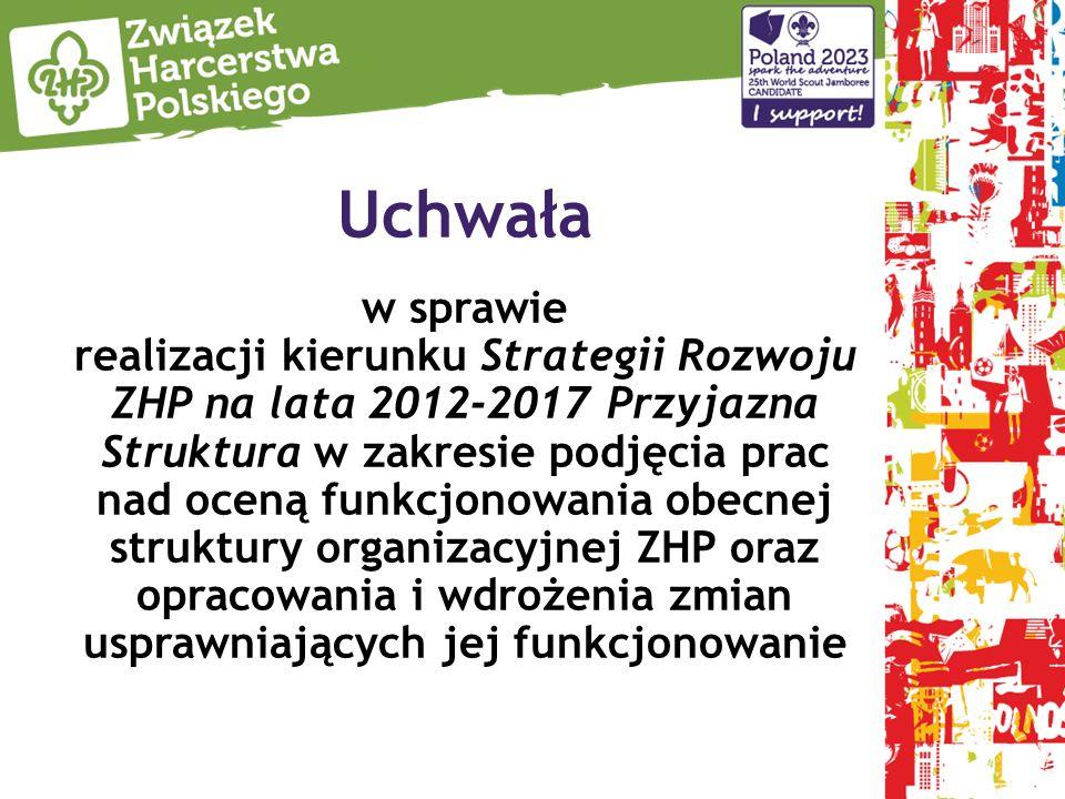 Uchwała w sprawie realizacji kierunku Strategii Rozwoju ZHP na lata 2012-2017 Przyjazna Struktura w zakresie podjęcia prac nad oceną funkcjonowania obecnej struktury organizacyjnej ZHP oraz opracowania i wdrożenia zmian usprawniających jej funkcjonowanie