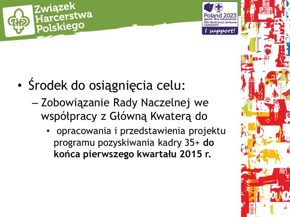 Środek do osiągnięcia celu: – Zobowiązanie Rady Naczelnej we współpracy z Główną Kwaterą do opracowania i przedstawienia projektu programu pozyskiwania kadry 35+ do końca pierwszego kwartału 2015 r.