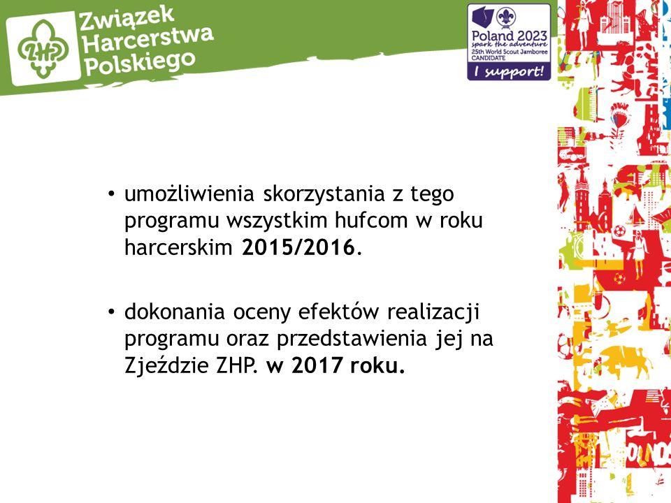 umożliwienia skorzystania z tego programu wszystkim hufcom w roku harcerskim 2015/2016.
