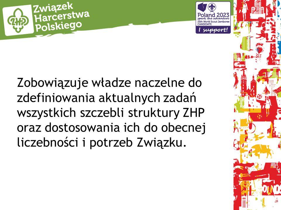 Zobowiązanie Głównej Kwatery we współpracy z Centralną Komisją Rewizyjną i komendami chorągwi do: – przygotowania wytycznych dotyczących zaewidencjonowania majątku będącego w posiadaniu ZHP, – opracowania, we współpracy z przedstawicielami wszystkich komend chorągwi ZHP, koncepcji rozdzielenia działalności gospodarczej od wychowawczej w ZHP – stworzenia transparentnego modelu funkcjonowania wyodrębnionych jednostek gospodarczych.