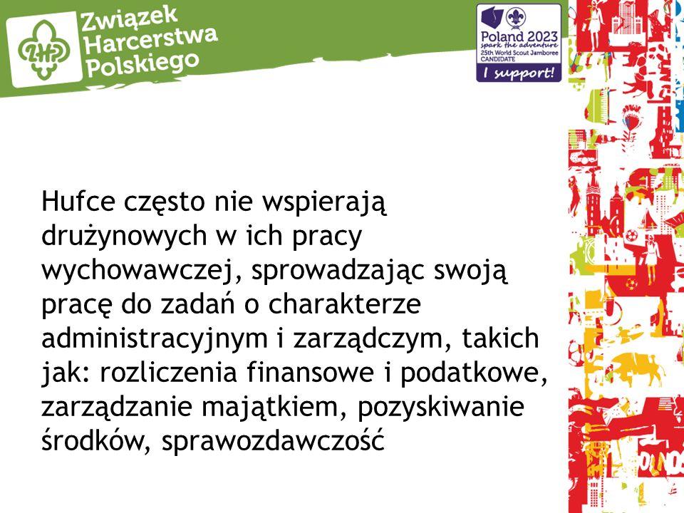 Skutek: – zobowiązanie Przewodniczącego ZHP do powołania zespołu do spraw redakcji Przyrzeczenia i Prawa Harcerskiego nie później niż do 1 marca 2014 r.
