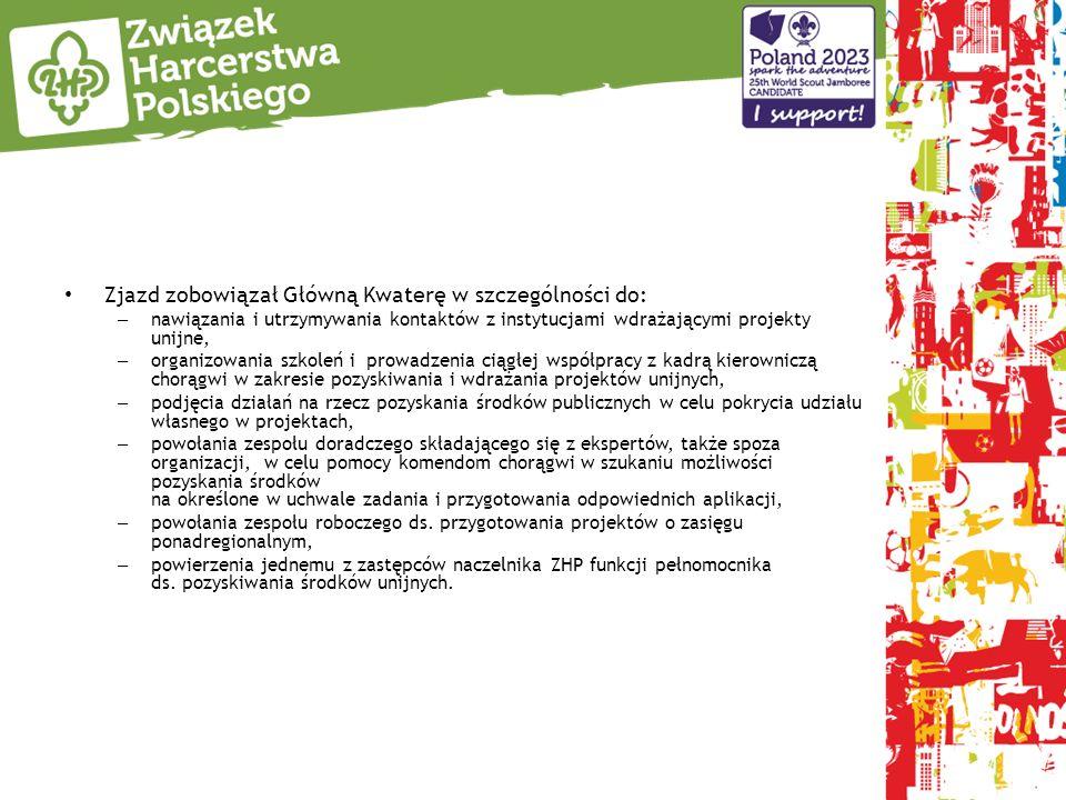 Zjazd zobowiązał Główną Kwaterę w szczególności do: – nawiązania i utrzymywania kontaktów z instytucjami wdrażającymi projekty unijne, – organizowania szkoleń i prowadzenia ciągłej współpracy z kadrą kierowniczą chorągwi w zakresie pozyskiwania i wdrażania projektów unijnych, – podjęcia działań na rzecz pozyskania środków publicznych w celu pokrycia udziału własnego w projektach, – powołania zespołu doradczego składającego się z ekspertów, także spoza organizacji, w celu pomocy komendom chorągwi w szukaniu możliwości pozyskania środków na określone w uchwale zadania i przygotowania odpowiednich aplikacji, – powołania zespołu roboczego ds.