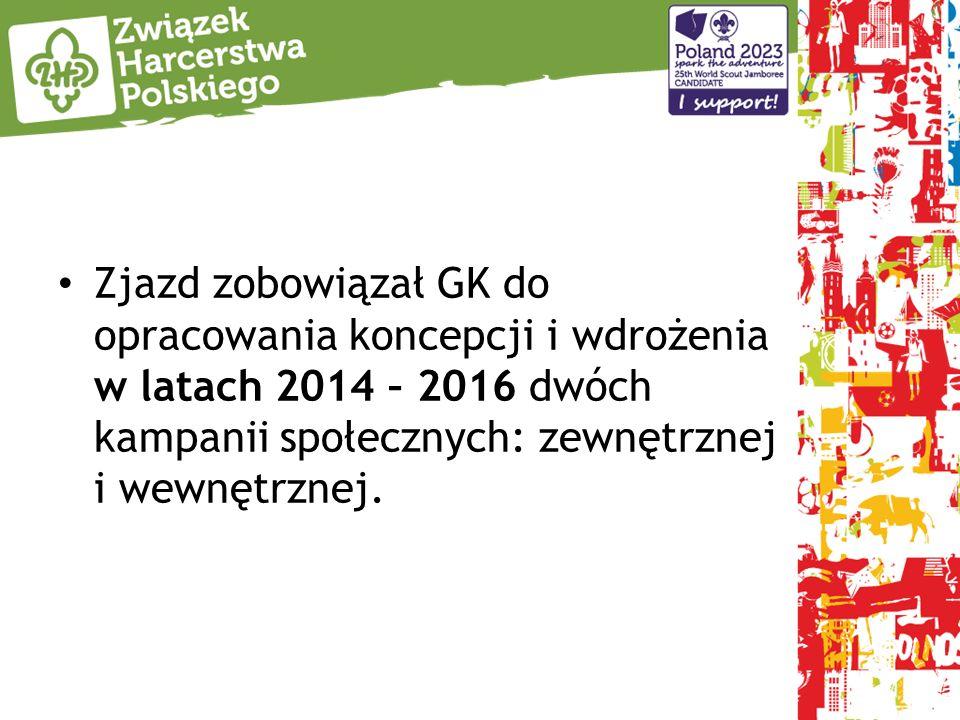 Zjazd zobowiązał GK do opracowania koncepcji i wdrożenia w latach 2014 – 2016 dwóch kampanii społecznych: zewnętrznej i wewnętrznej.