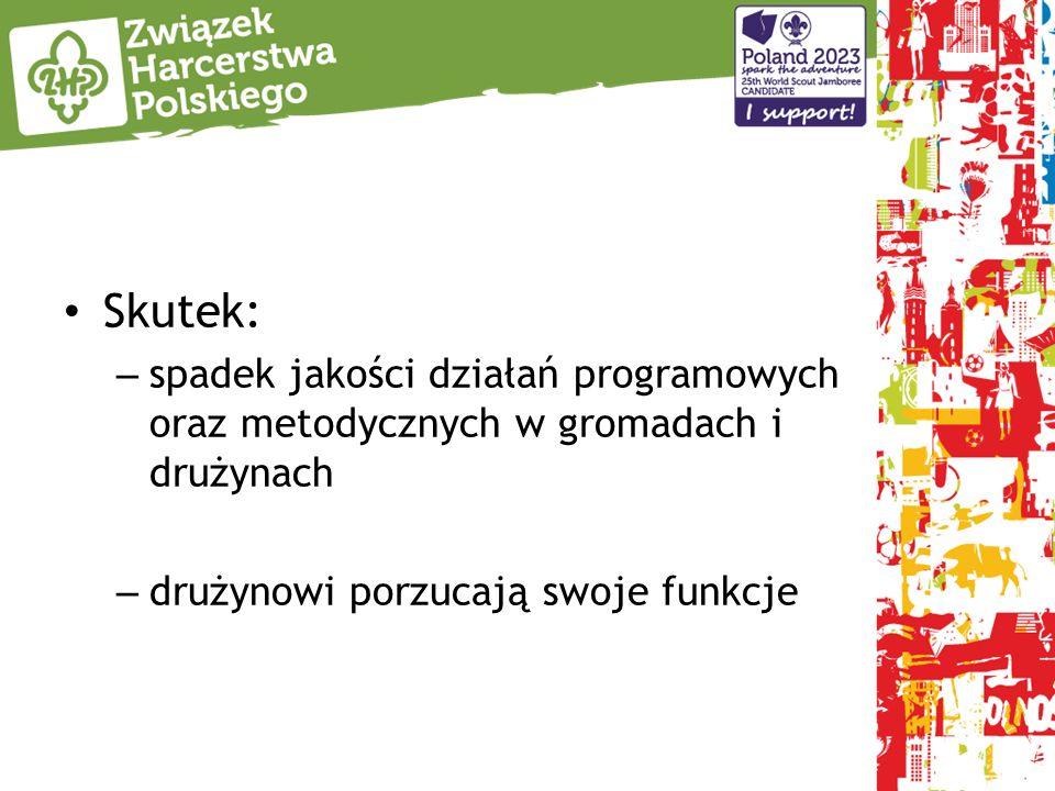 Zjazd zobowiązał Radę Naczelną do zdefiniowania sposobu realizacji wychowania w harcerskich specjalnościach zgodnego z systemem metodycznym, kierunkami pracy wychowawczej i pracy z kadrą ZHP do 30 czerwca 2014 r.