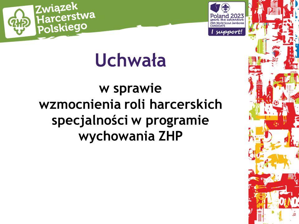Uchwała w sprawie wzmocnienia roli harcerskich specjalności w programie wychowania ZHP