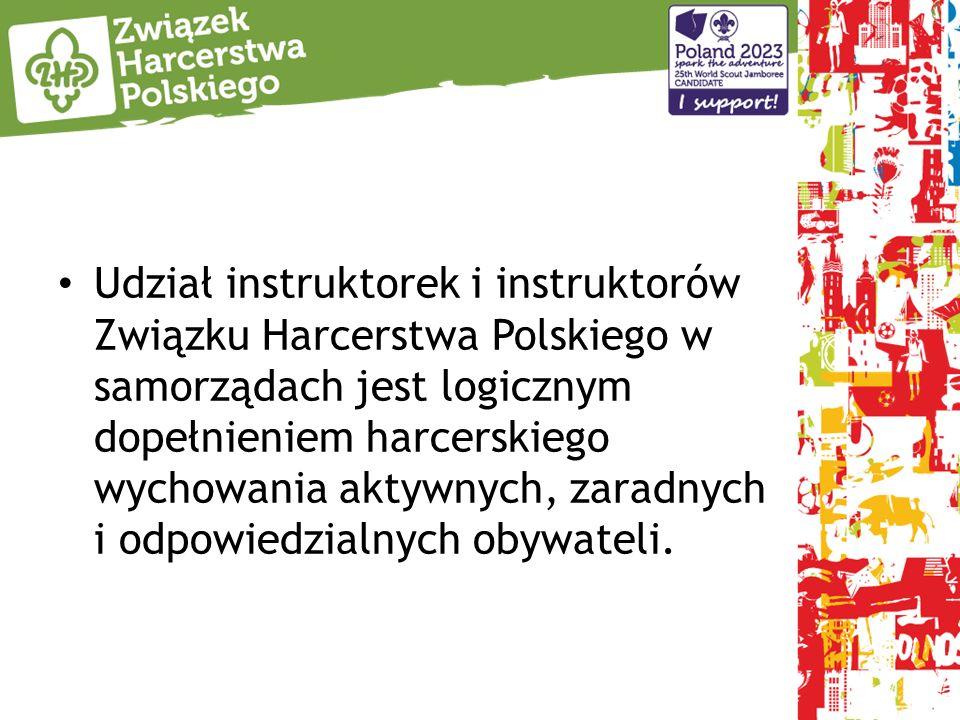 Udział instruktorek i instruktorów Związku Harcerstwa Polskiego w samorządach jest logicznym dopełnieniem harcerskiego wychowania aktywnych, zaradnych i odpowiedzialnych obywateli.