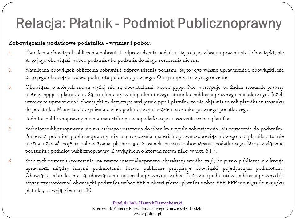 Relacja: Płatnik - Podmiot Publicznoprawny Zobowi ą zanie podatkowe podatnika - wymiar i pobór.