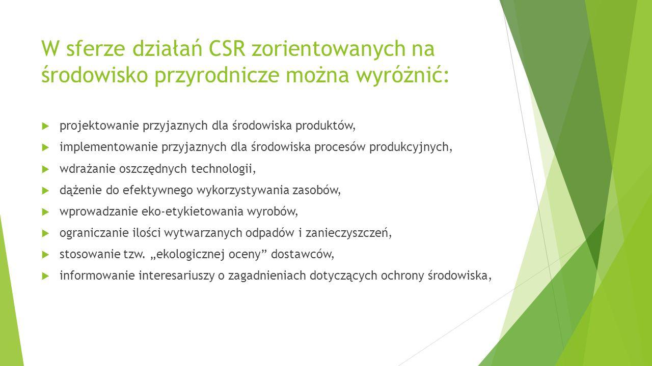 W sferze działań CSR zorientowanych na środowisko przyrodnicze można wyróżnić:  projektowanie przyjaznych dla środowiska produktów,  implementowanie przyjaznych dla środowiska procesów produkcyjnych,  wdrażanie oszczędnych technologii,  dążenie do efektywnego wykorzystywania zasobów,  wprowadzanie eko-etykietowania wyrobów,  ograniczanie ilości wytwarzanych odpadów i zanieczyszczeń,  stosowanie tzw.