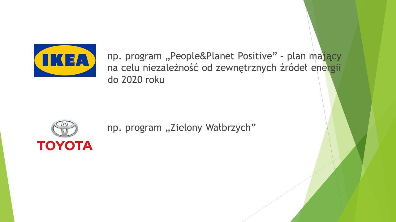 """np. program """"People & Planet Positive"""" - plan mający na celu niezależność od zewnętrznych źródeł energii do 2020 roku np. program """"Zielony Wałbrzych"""""""