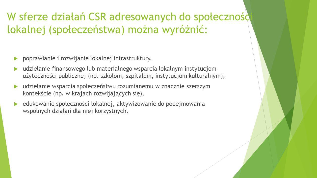 W sferze działań CSR adresowanych do społeczności lokalnej (społeczeństwa) można wyróżnić:  poprawianie i rozwijanie lokalnej infrastruktury,  udzielanie finansowego lub materialnego wsparcia lokalnym instytucjom użyteczności publicznej (np.