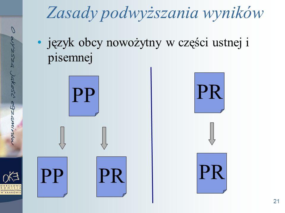 21 Zasady podwyższania wyników język obcy nowożytny w części ustnej i pisemnej PP PR PP PR