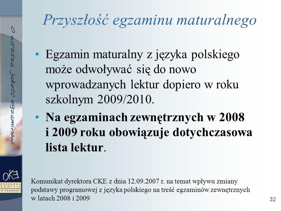 32 Przyszłość egzaminu maturalnego Egzamin maturalny z języka polskiego może odwoływać się do nowo wprowadzanych lektur dopiero w roku szkolnym 2009/2010.