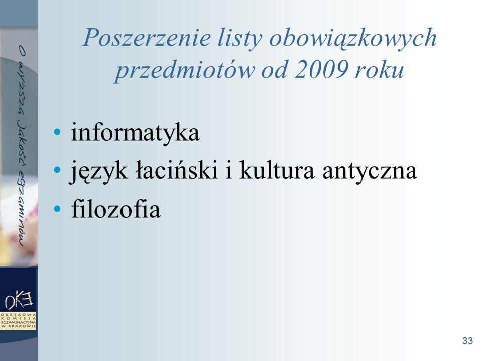 33 Poszerzenie listy obowiązkowych przedmiotów od 2009 roku informatyka język łaciński i kultura antyczna filozofia