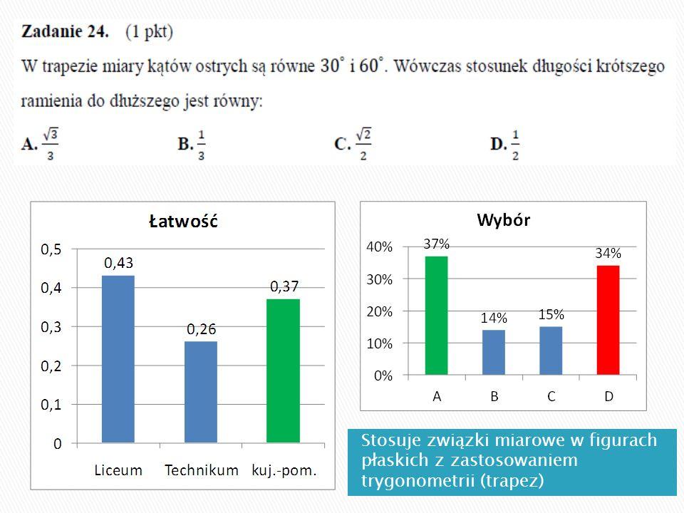 Stosuje związki miarowe w figurach płaskich z zastosowaniem trygonometrii (trapez)