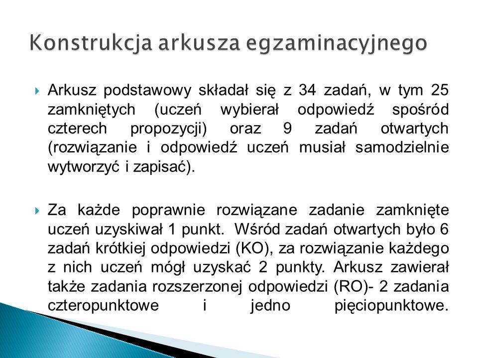 Arkusz podstawowy składał się z 34 zadań, w tym 25 zamkniętych (uczeń wybierał odpowiedź spośród czterech propozycji) oraz 9 zadań otwartych (rozwią