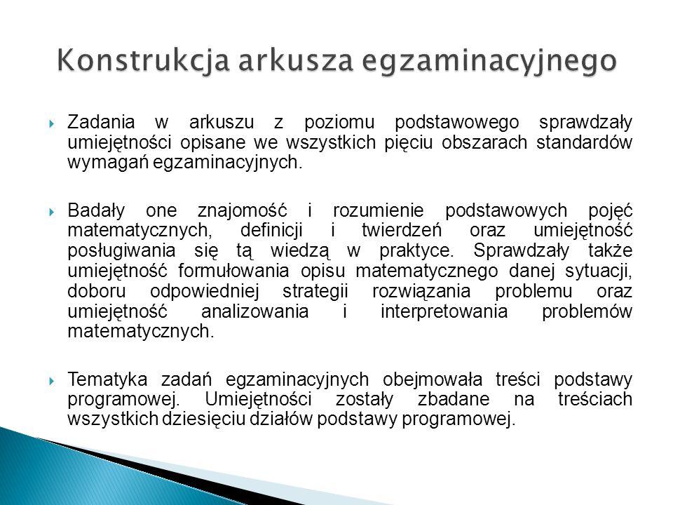  Zadania w arkuszu z poziomu podstawowego sprawdzały umiejętności opisane we wszystkich pięciu obszarach standardów wymagań egzaminacyjnych.  Badały
