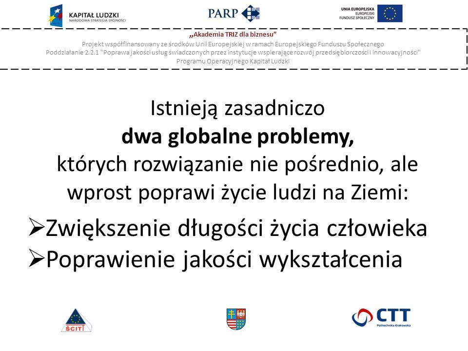 """"""" Akademia TRIZ dla biznesu Projekt współfinansowany ze środków Unii Europejskiej w ramach Europejskiego Funduszu Społecznego Poddziałanie 2.2.1 Poprawa jakości usług świadczonych przez instytucje wspierające rozwój przedsiębiorczości i innowacyjności Programu Operacyjnego Kapitał Ludzki Istnieją zasadniczo dwa globalne problemy, których rozwiązanie nie pośrednio, ale wprost poprawi życie ludzi na Ziemi:  Zwiększenie długości życia człowieka  Poprawienie jakości wykształcenia"""