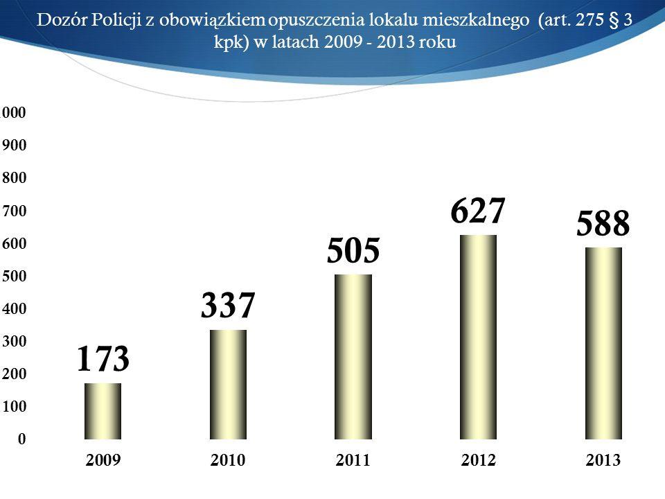 Dozór Policji z obowi ą zkiem opuszczenia lokalu mieszkalnego (art.