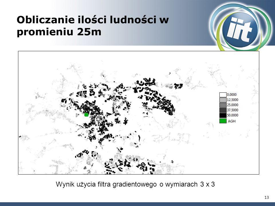 Obliczanie ilości ludności w promieniu 25m 13 Wynik użycia filtra gradientowego o wymiarach 3 x 3