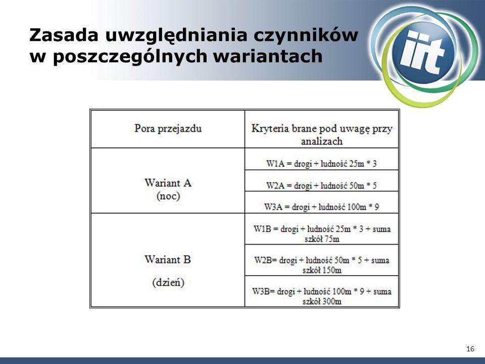 Zasada uwzględniania czynników w poszczególnych wariantach 16