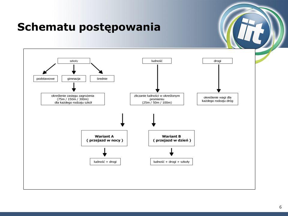 17 Przykład tworzenia mapy kosztów na podstawie trasy z Tarnowa w stronę Katowic dla wariantu W2B Punkty wyznaczające początek lub koniec trasy Efekt sumowania danych na podstawie trasy przejazdu w dzień, promieniu zagrożenia dla ludności równym 50m i 150 m buforem bezpieczeństwa dla szkół