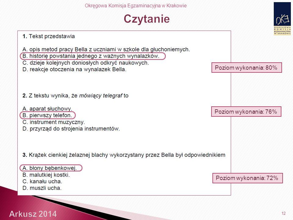 Okręgowa Komisja Egzaminacyjna w Krakowie 12 Poziom wykonania: 80% Poziom wykonania: 76% Poziom wykonania: 72%